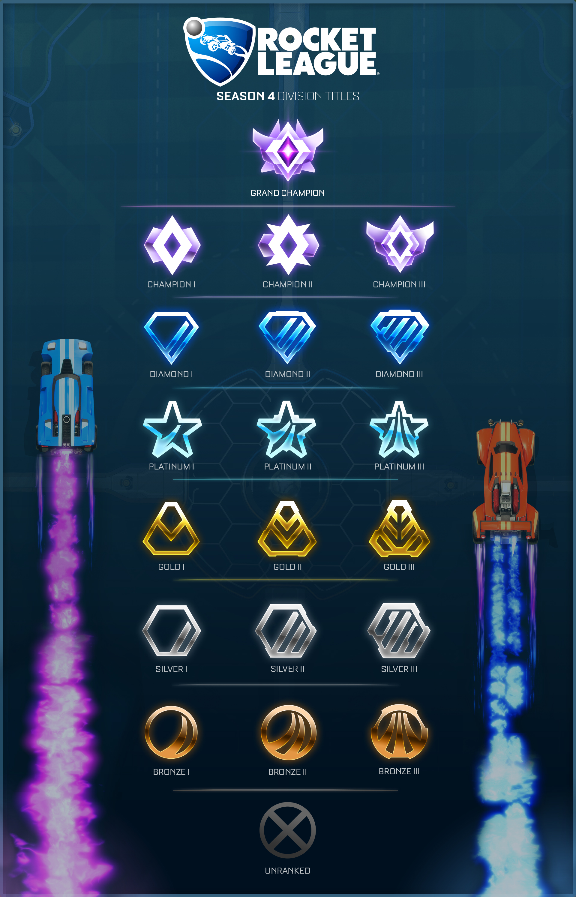 Rocket League Season 4 Ranks